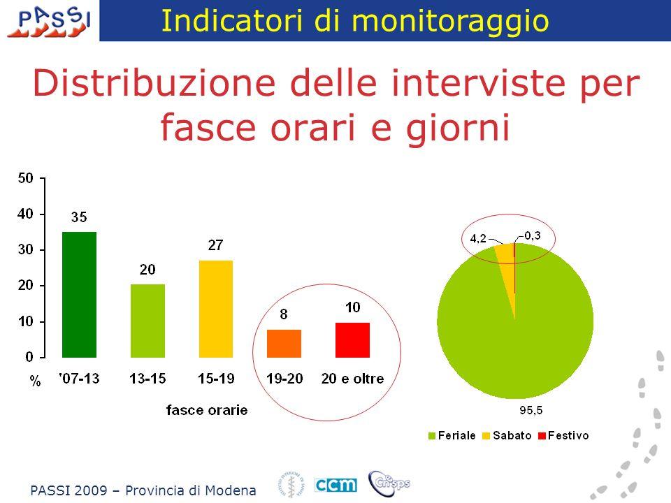 Distribuzione delle interviste per fasce orari e giorni PASSI 2009 – Provincia di Modena Indicatori di monitoraggio