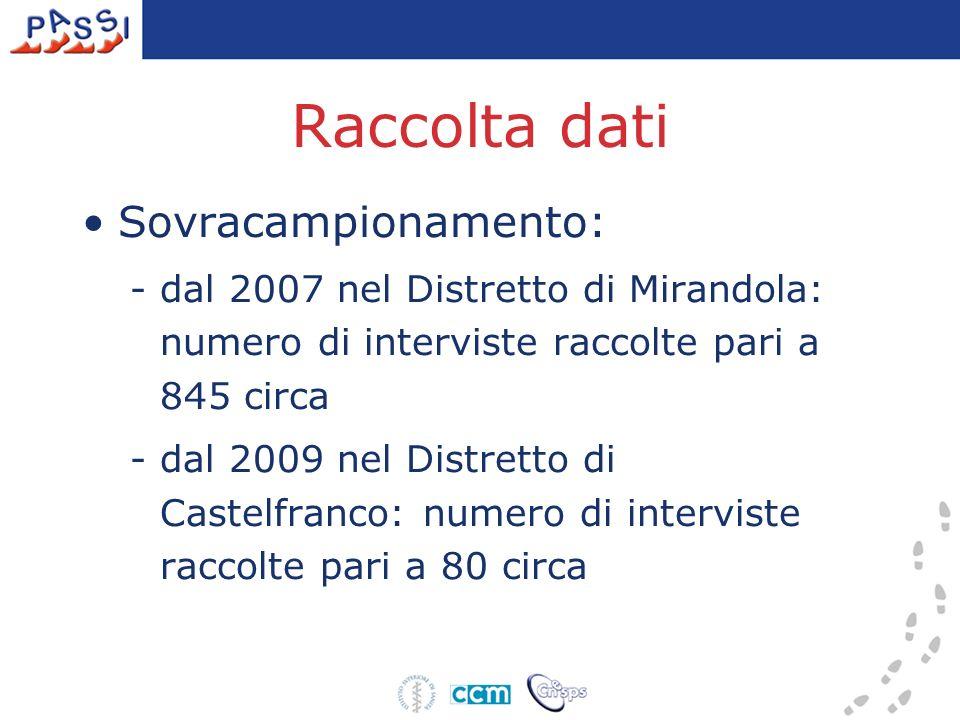 Raccolta dati Sovracampionamento: -dal 2007 nel Distretto di Mirandola: numero di interviste raccolte pari a 845 circa -dal 2009 nel Distretto di Cast