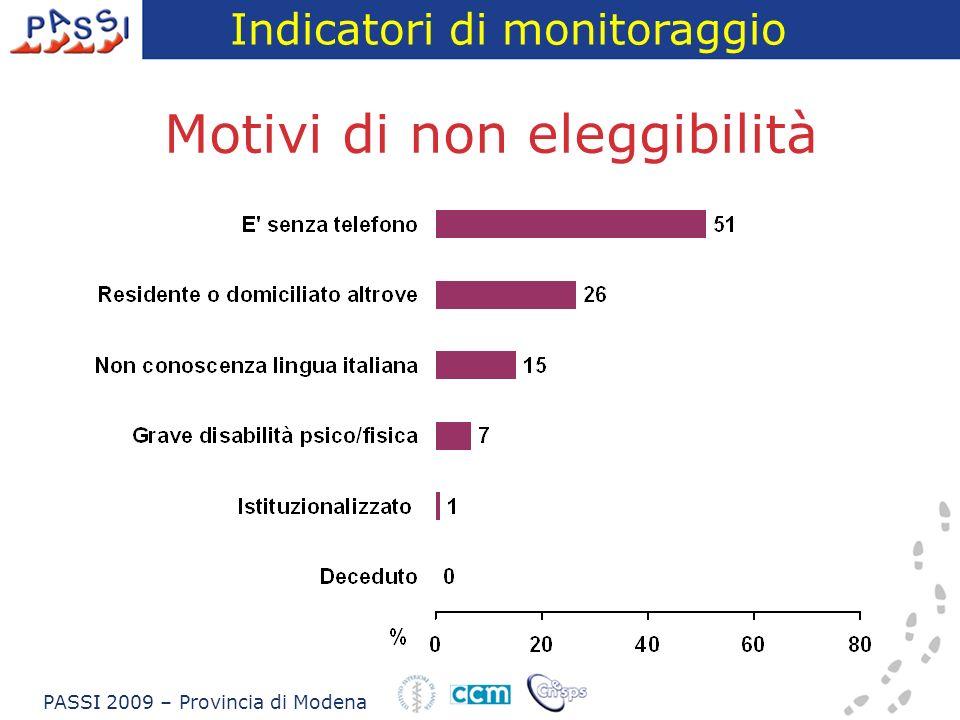 Modalità di reperimento del numero di telefono PASSI 2009 – Provincia di Modena Indicatori di monitoraggio