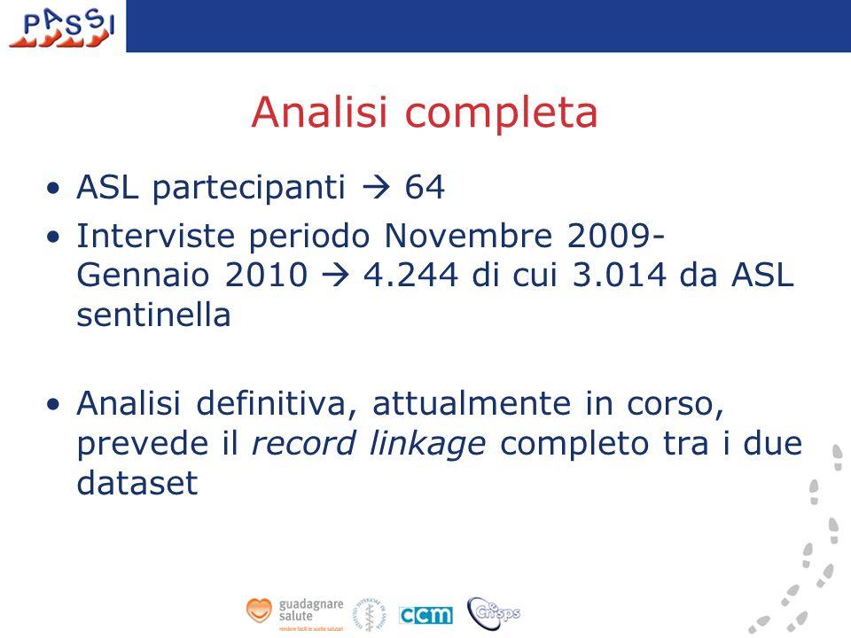 Analisi completa ASL partecipanti 64 Interviste periodo Novembre 2009- Gennaio 2010 4.244 di cui 3.014 da ASL sentinella Analisi definitiva, attualmen