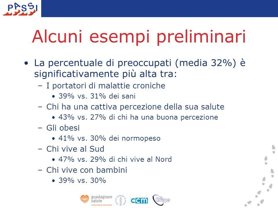 Alcuni esempi preliminari La percentuale di preoccupati (media 32%) è significativamente più alta tra: –I portatori di malattie croniche 39% vs. 31% d