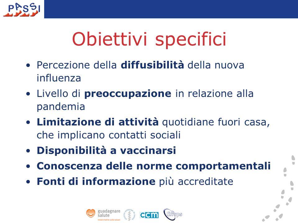 Obiettivi specifici Percezione della diffusibilità della nuova influenza Livello di preoccupazione in relazione alla pandemia Limitazione di attività