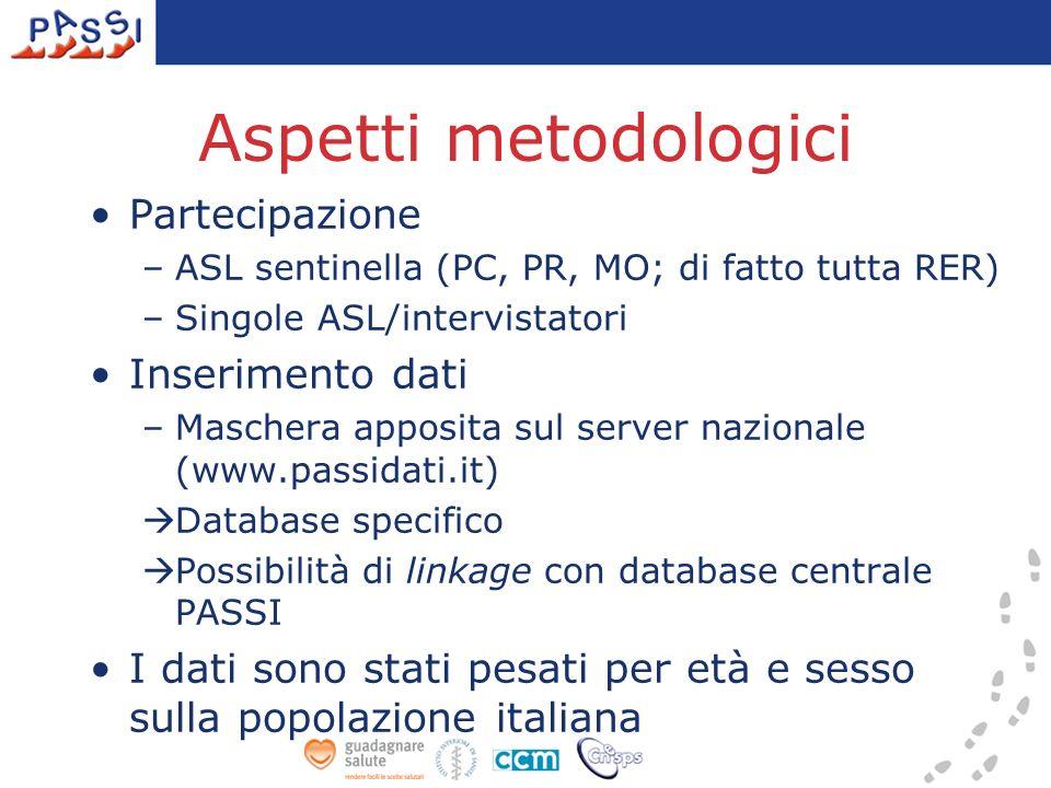 Aspetti metodologici Partecipazione –ASL sentinella (PC, PR, MO; di fatto tutta RER) –Singole ASL/intervistatori Inserimento dati –Maschera apposita s