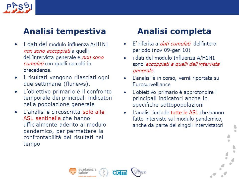 Analisi tempestiva I dati del modulo influenza A/H1N1 non sono accoppiati a quelli dellintervista generale e non sono cumulati con quelli raccolti in