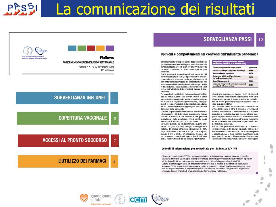 La comunicazione dei risultati