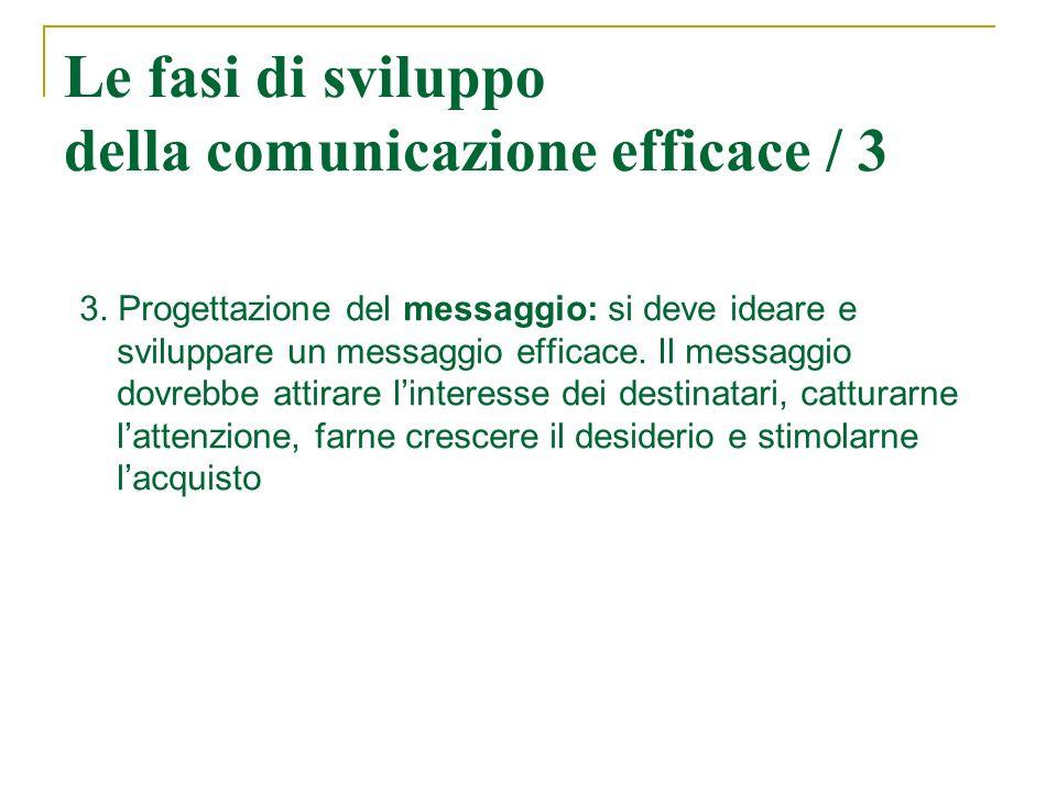 Le fasi di sviluppo della comunicazione efficace / 3 3. Progettazione del messaggio: si deve ideare e sviluppare un messaggio efficace. Il messaggio d