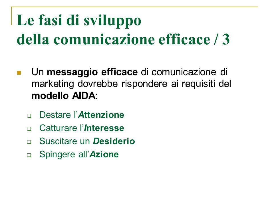 Le fasi di sviluppo della comunicazione efficace / 3 Un messaggio efficace di comunicazione di marketing dovrebbe rispondere ai requisiti del modello