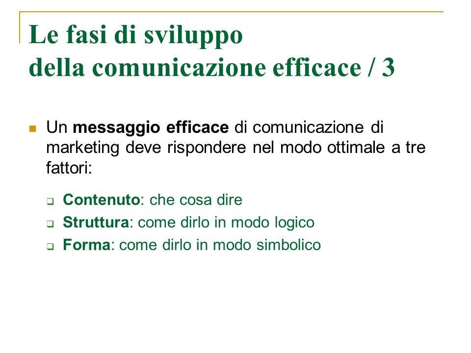 Le fasi di sviluppo della comunicazione efficace / 3 Un messaggio efficace di comunicazione di marketing deve rispondere nel modo ottimale a tre fatto