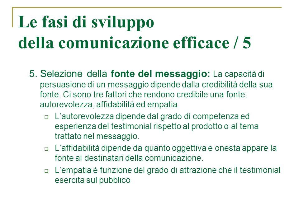 5. Selezione della fonte del messaggio: La capacità di persuasione di un messaggio dipende dalla credibilità della sua fonte. Ci sono tre fattori che