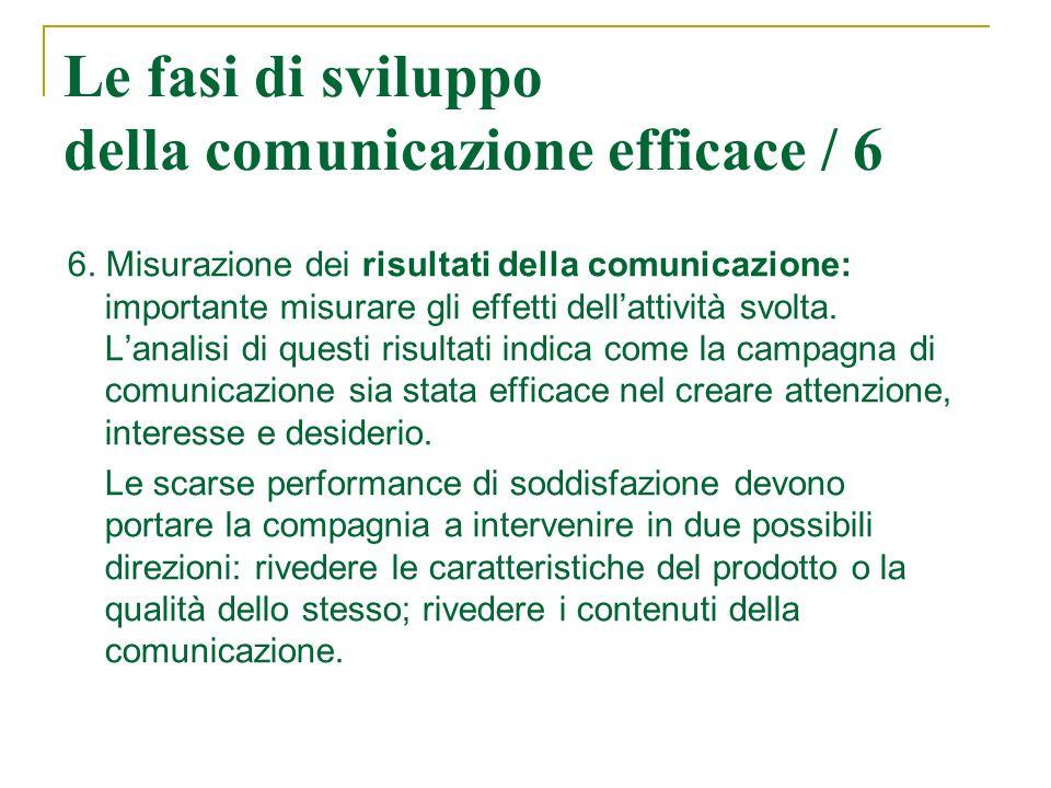 6. Misurazione dei risultati della comunicazione: importante misurare gli effetti dellattività svolta. Lanalisi di questi risultati indica come la cam