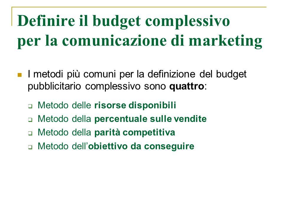 Definire il budget complessivo per la comunicazione di marketing I metodi più comuni per la definizione del budget pubblicitario complessivo sono quat