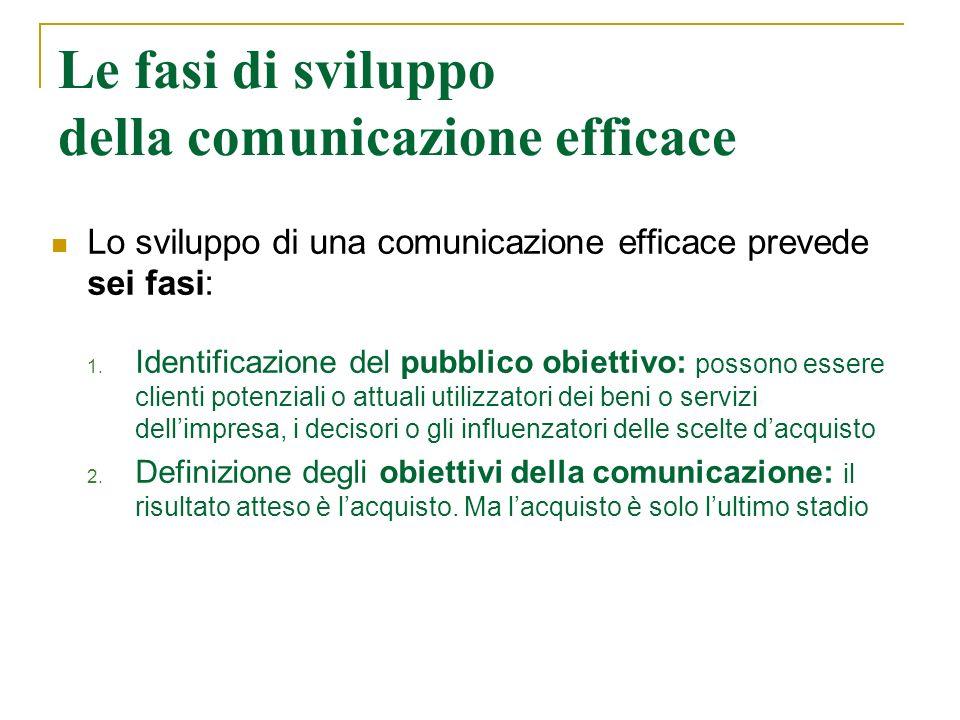 Le fasi di sviluppo della comunicazione efficace Lo sviluppo di una comunicazione efficace prevede sei fasi: 1. Identificazione del pubblico obiettivo