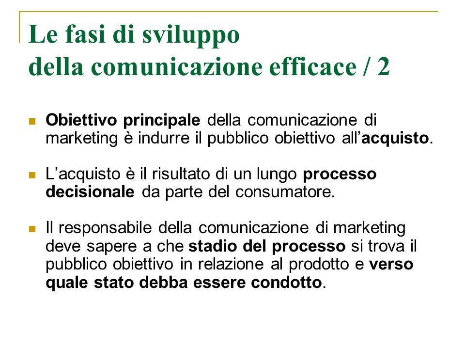 Le fasi di sviluppo della comunicazione efficace / 2 Obiettivo principale della comunicazione di marketing è indurre il pubblico obiettivo allacquisto