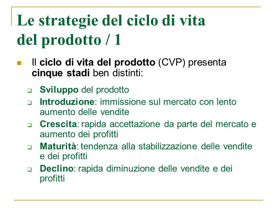 Le strategie del ciclo di vita del prodotto / 1 Il ciclo di vita del prodotto (CVP) presenta cinque stadi ben distinti: Sviluppo del prodotto Introduz