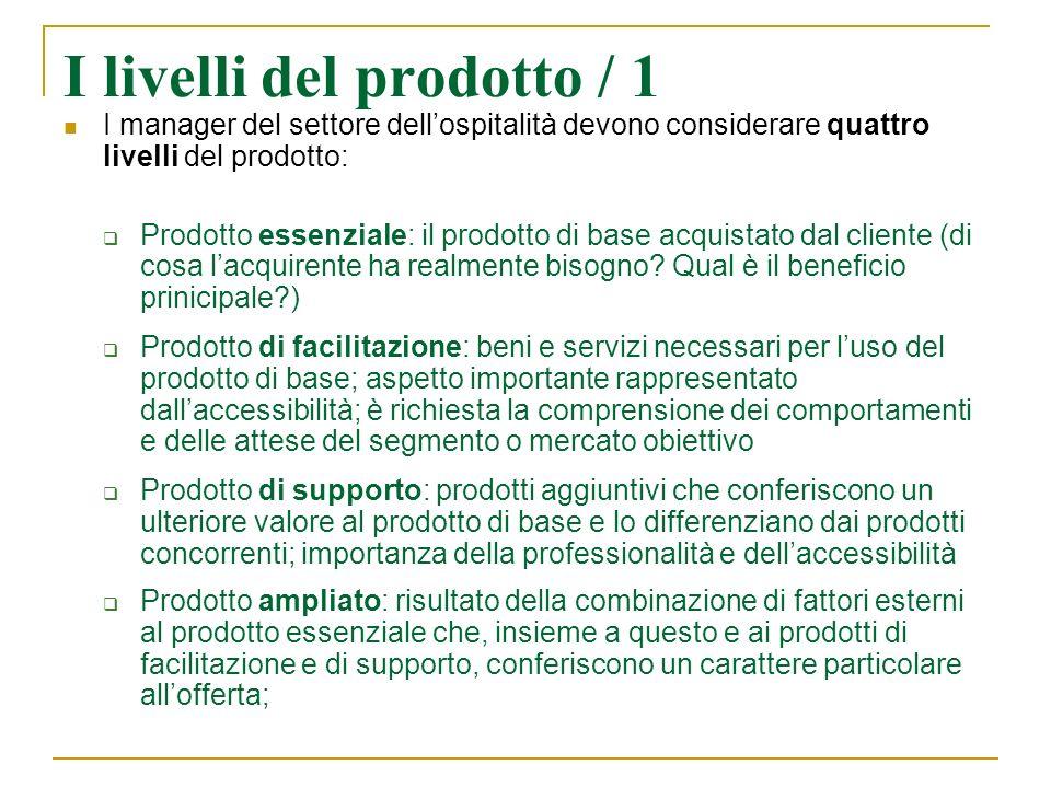 I livelli del prodotto / 1 I manager del settore dellospitalità devono considerare quattro livelli del prodotto: Prodotto essenziale: il prodotto di b