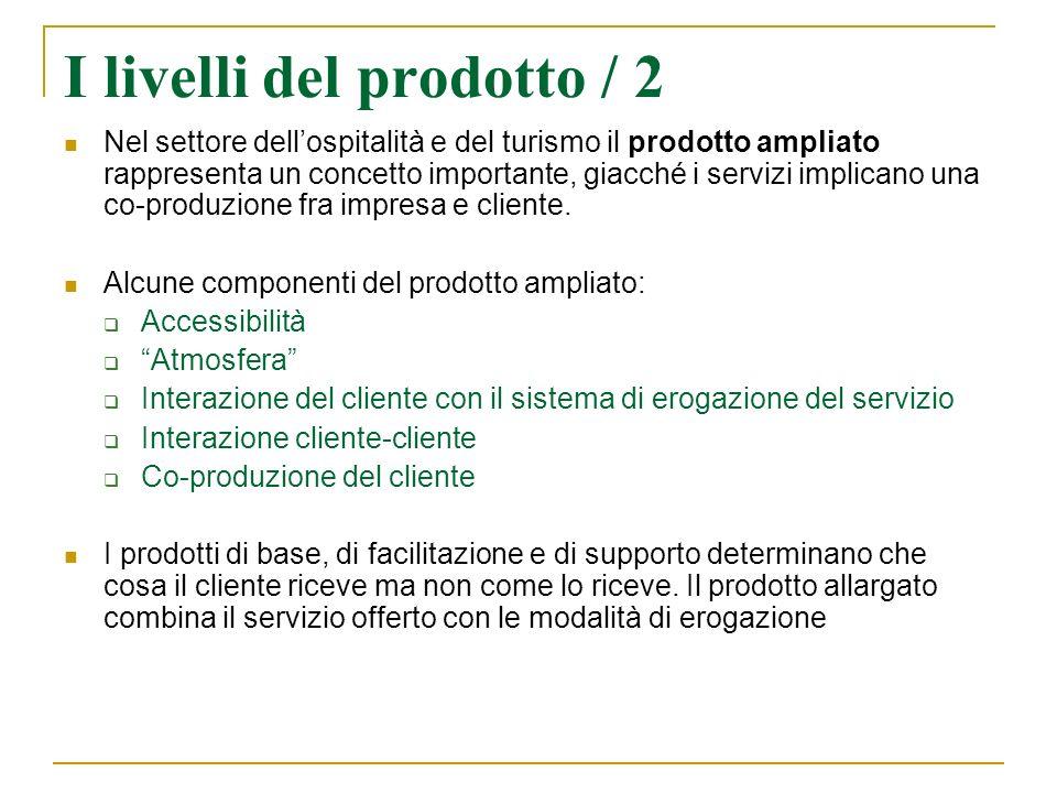 I livelli del prodotto / 2 Nel settore dellospitalità e del turismo il prodotto ampliato rappresenta un concetto importante, giacché i servizi implica