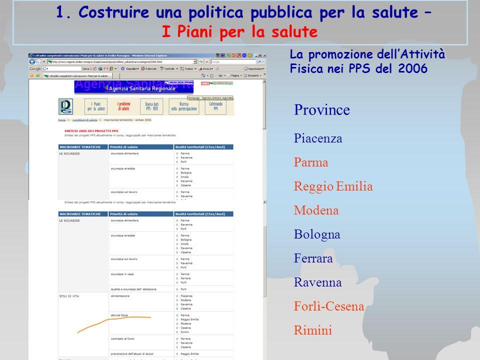 Province La promozione dellAttività Fisica nei PPS del 2006 Piacenza Parma Reggio Emilia Modena Bologna Ferrara Ravenna Forlì-Cesena Rimini 1.
