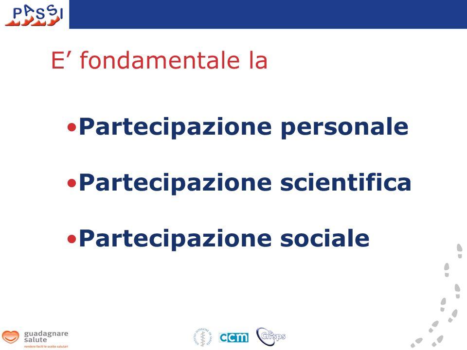 Partecipazione personale Partecipazione scientifica Partecipazione sociale E fondamentale la