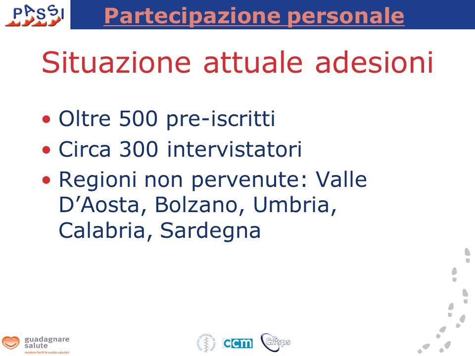 Situazione attuale adesioni Oltre 500 pre-iscritti Circa 300 intervistatori Regioni non pervenute: Valle DAosta, Bolzano, Umbria, Calabria, Sardegna Partecipazione personale
