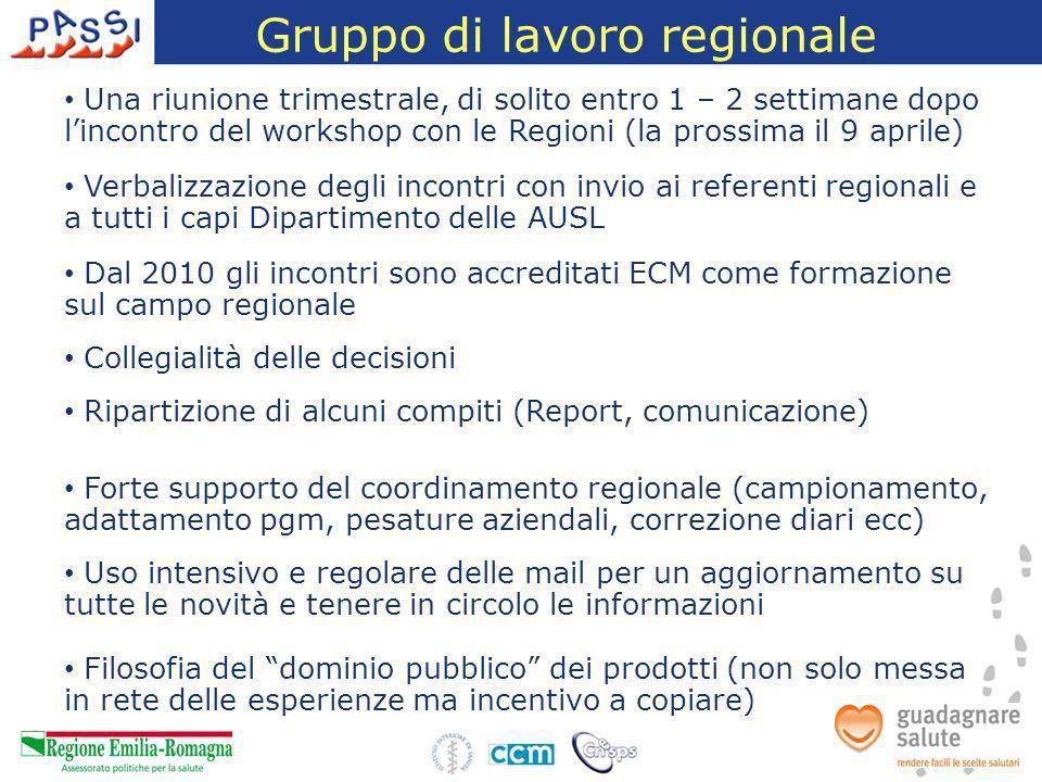 Gruppo di lavoro regionale Una riunione trimestrale, di solito entro 1 – 2 settimane dopo lincontro del workshop con le Regioni (la prossima il 9 apri
