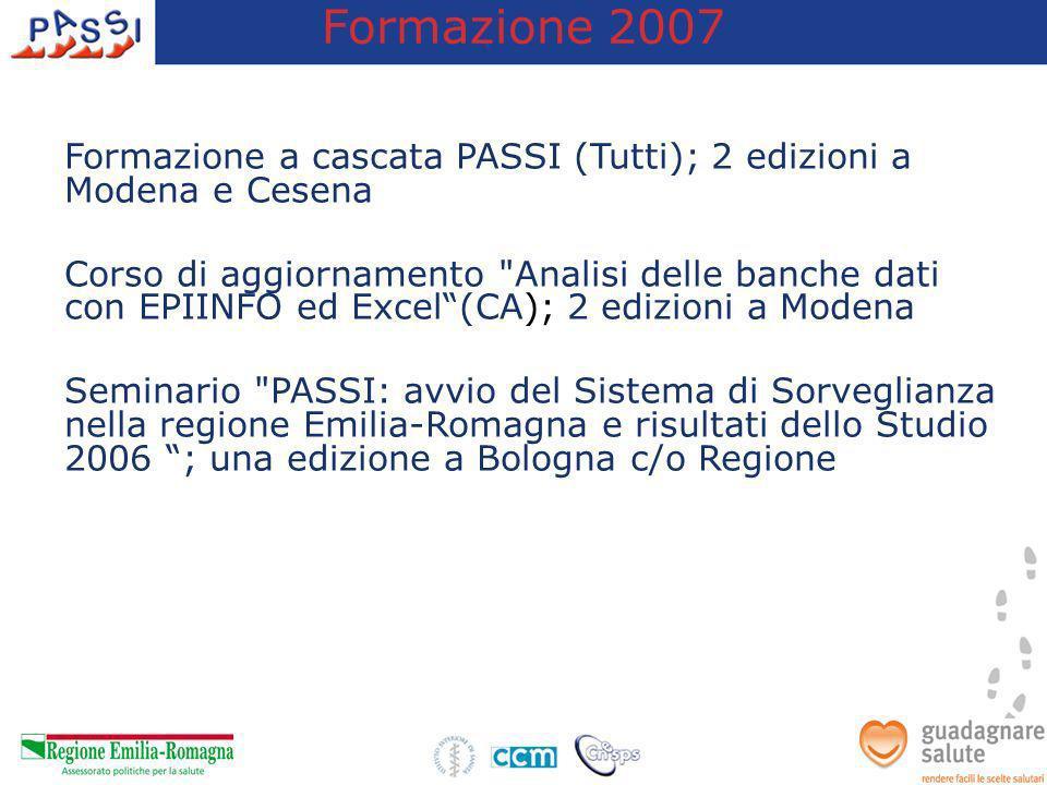 Formazione 2007 Formazione a cascata PASSI (Tutti); 2 edizioni a Modena e Cesena Corso di aggiornamento