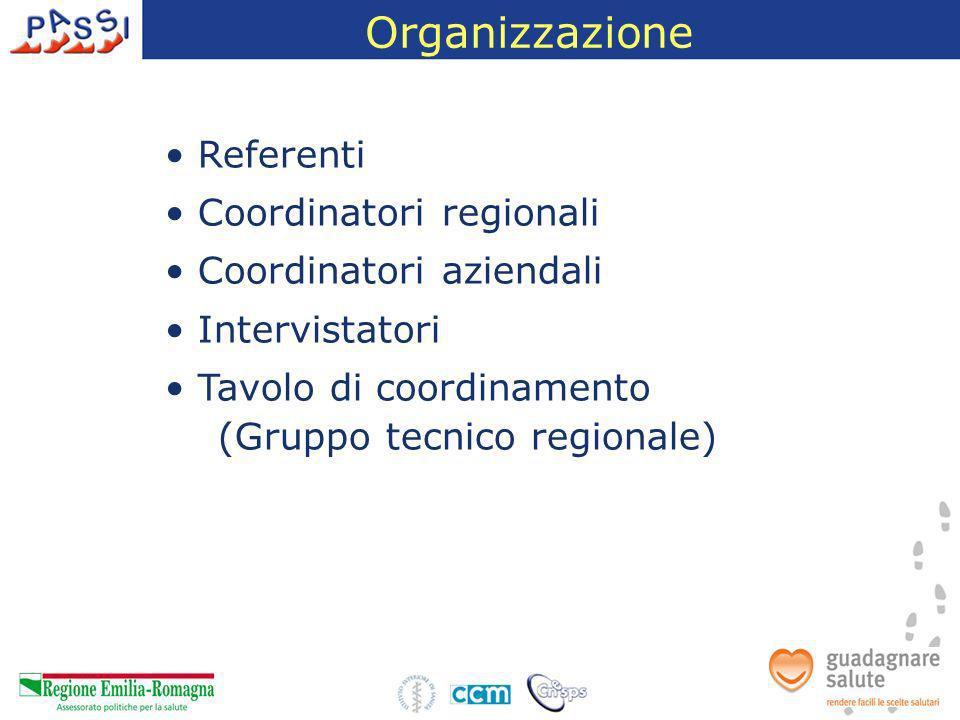 Organizzazione Referenti Coordinatori regionali Coordinatori aziendali Intervistatori Tavolo di coordinamento (Gruppo tecnico regionale)