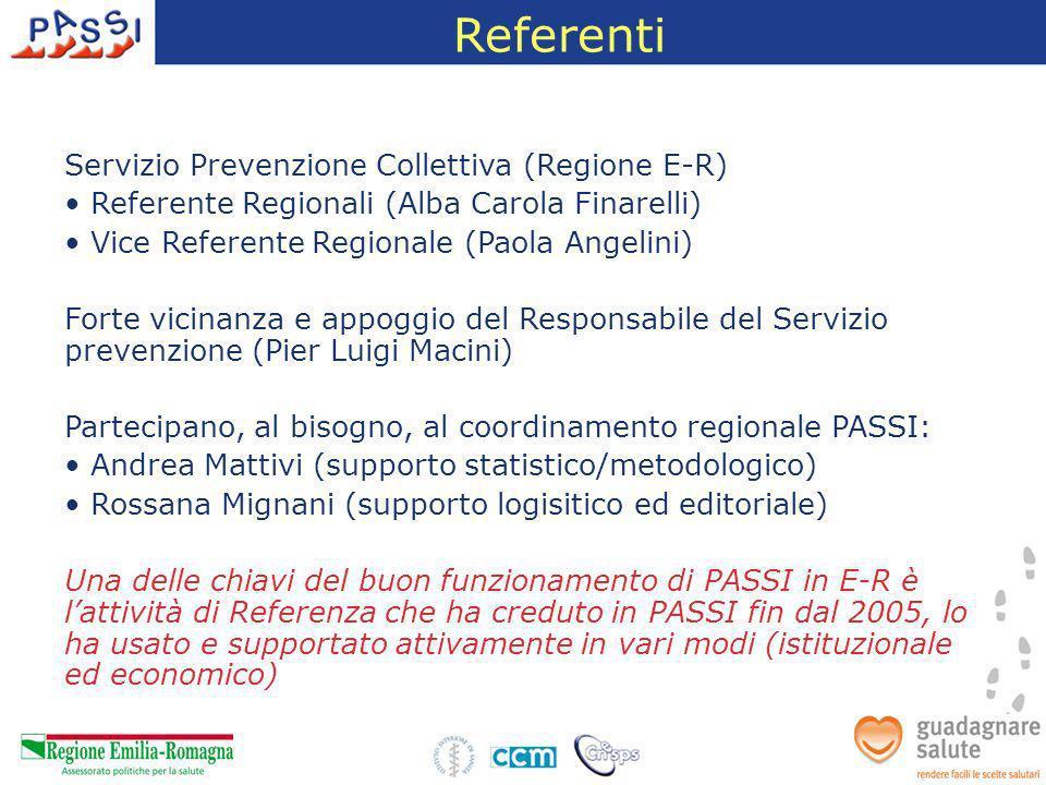 Referenti Servizio Prevenzione Collettiva (Regione E-R) Referente Regionali (Alba Carola Finarelli) Vice Referente Regionale (Paola Angelini) Forte vi