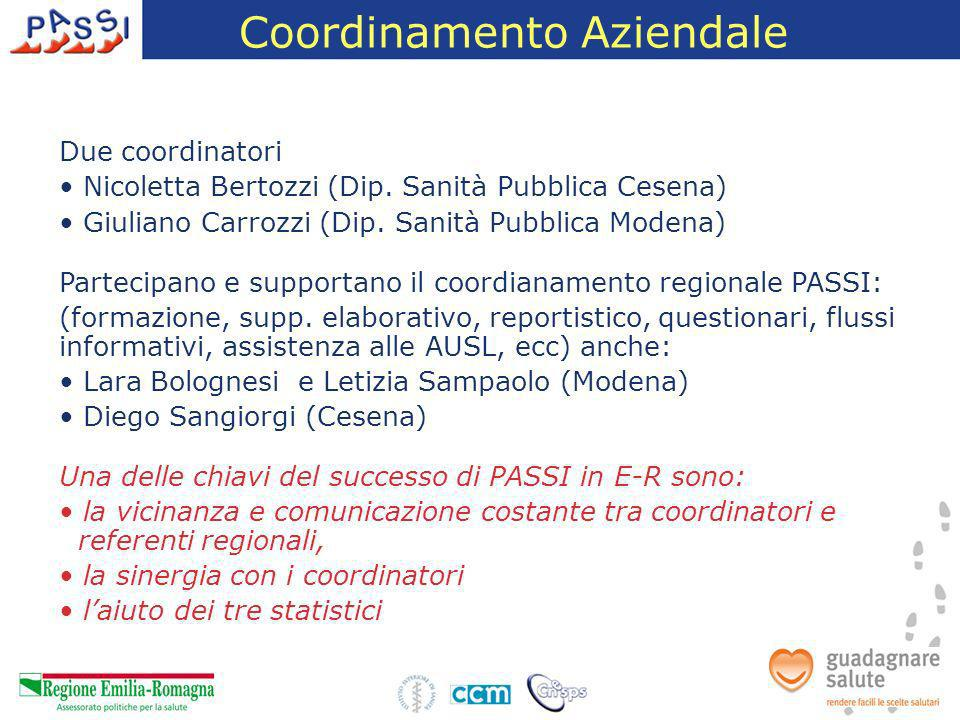 11 coordinatori aziendali (uno per ogni AUSL) molte AUSL hanno un secondo coordinatore e/o un coordinatore degli intervistatori la maggioranza dei coordinatori aziendali effettuano anche interviste 10 su 11 sono gli stessi dal 2005.