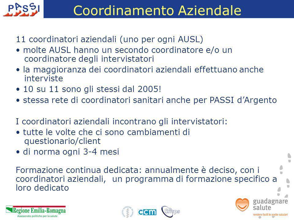 11 coordinatori aziendali (uno per ogni AUSL) molte AUSL hanno un secondo coordinatore e/o un coordinatore degli intervistatori la maggioranza dei coo
