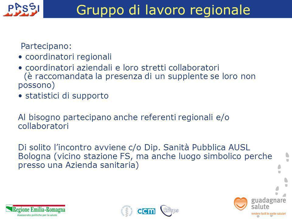 Gruppo di lavoro regionale Partecipano: coordinatori regionali coordinatori aziendali e loro stretti collaboratori (è raccomandata la presenza di un s