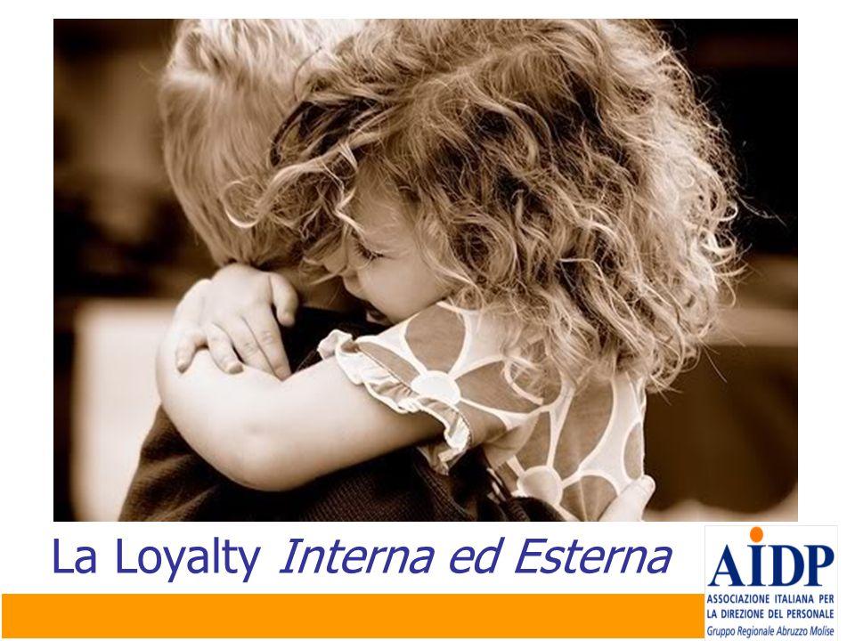 La Loyalty Interna ed Esterna