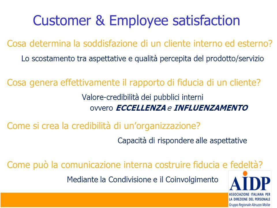 Cosa determina la soddisfazione di un cliente interno ed esterno? Lo scostamento tra aspettative e qualità percepita del prodotto/servizio Cosa genera