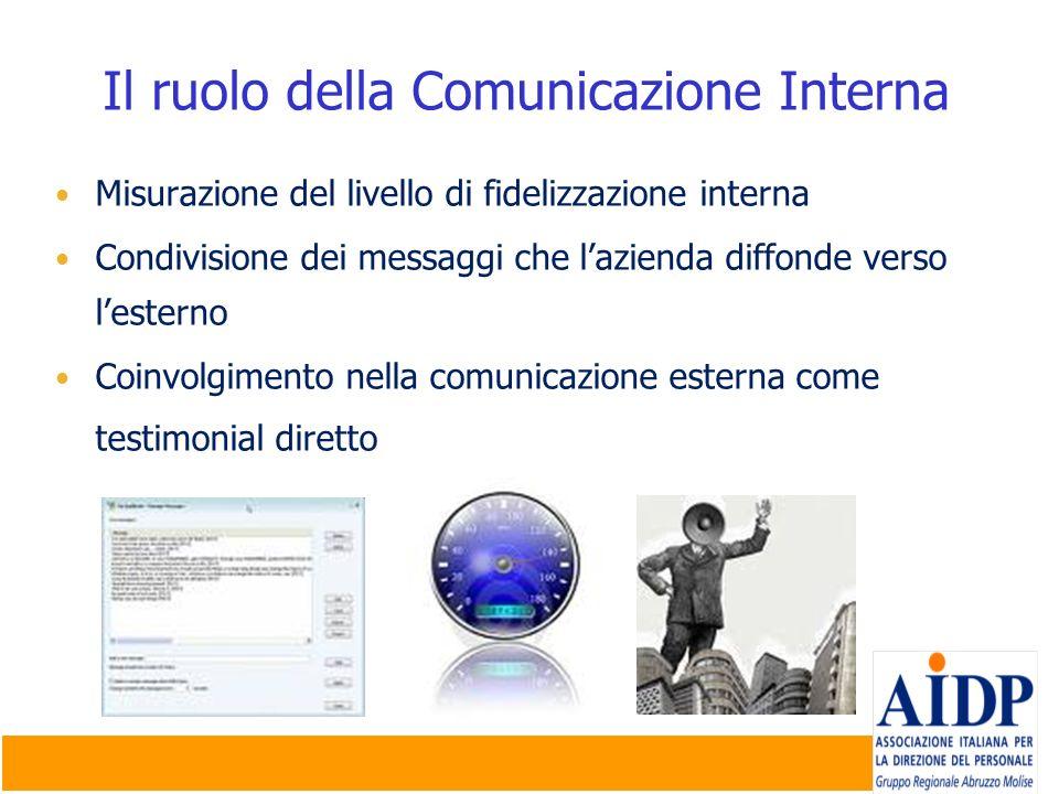 Misurazione del livello di fidelizzazione interna Condivisione dei messaggi che lazienda diffonde verso lesterno Coinvolgimento nella comunicazione es