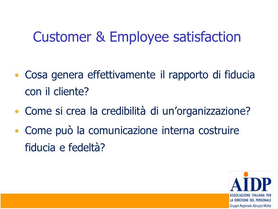 Cosa determina la soddisfazione di un cliente interno ed esterno.