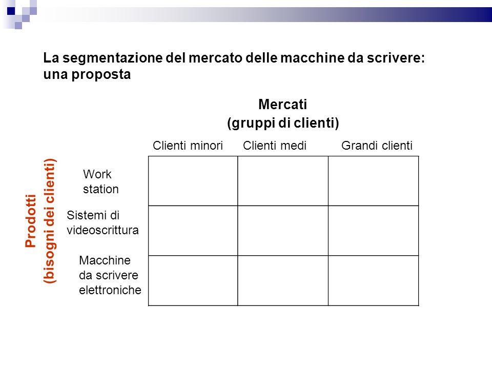 La segmentazione del mercato delle macchine da scrivere: una proposta Mercati (gruppi di clienti) Prodotti (bisogni dei clienti) Work station Sistemi