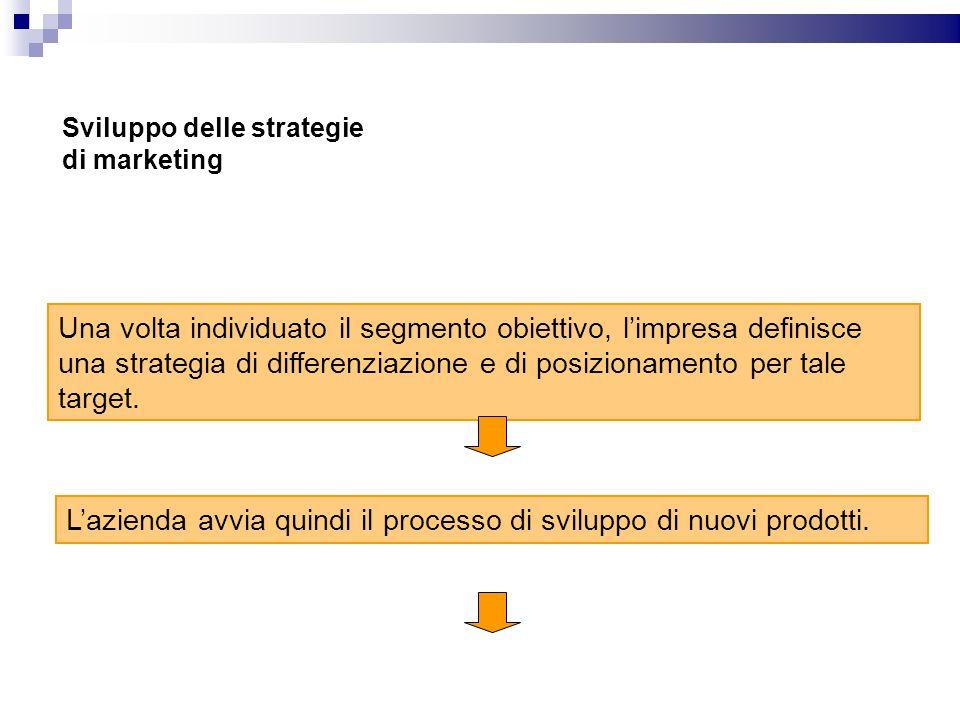 Sviluppo delle strategie di marketing Una volta individuato il segmento obiettivo, limpresa definisce una strategia di differenziazione e di posiziona