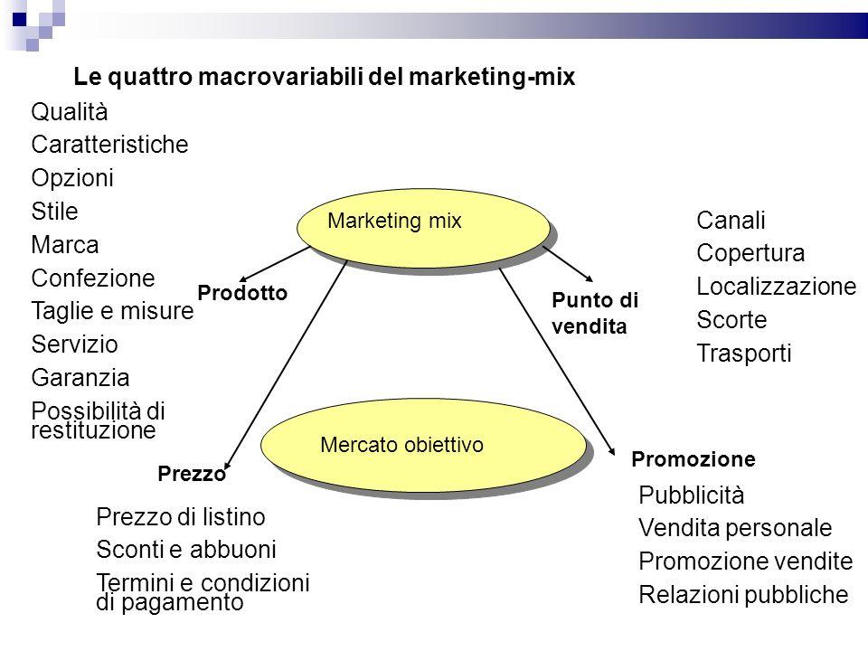 Le quattro macrovariabili del marketing-mix Marketing mix Mercato obiettivo Promozione Pubblicità Vendita personale Promozione vendite Relazioni pubbl