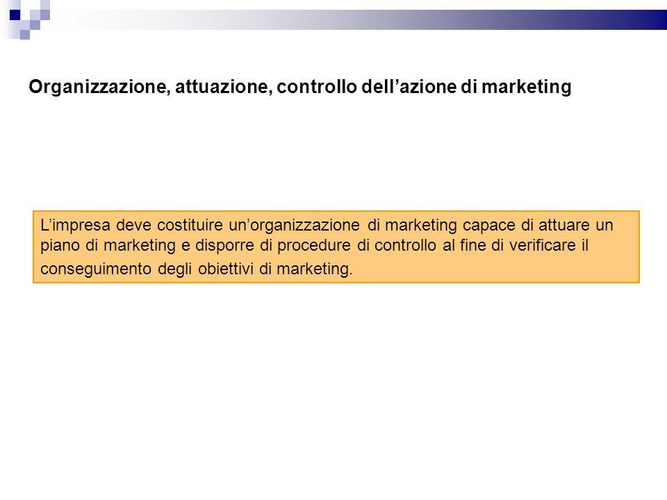 Organizzazione, attuazione, controllo dellazione di marketing Limpresa deve costituire unorganizzazione di marketing capace di attuare un piano di mar