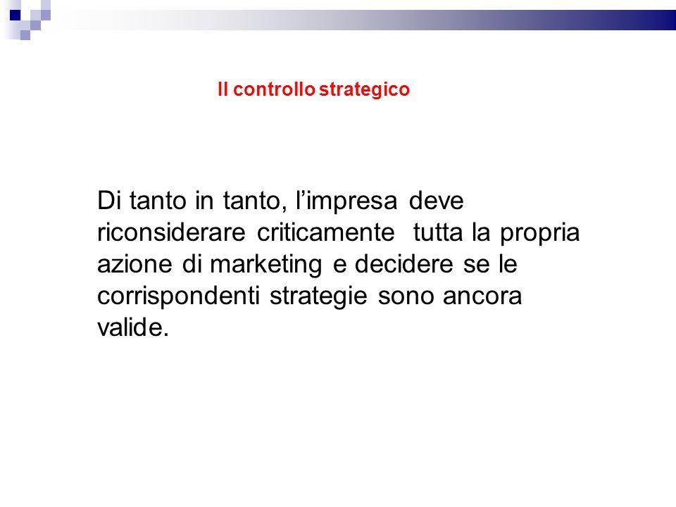 Il controllo strategico Di tanto in tanto, limpresa deve riconsiderare criticamente tutta la propria azione di marketing e decidere se le corrisponden