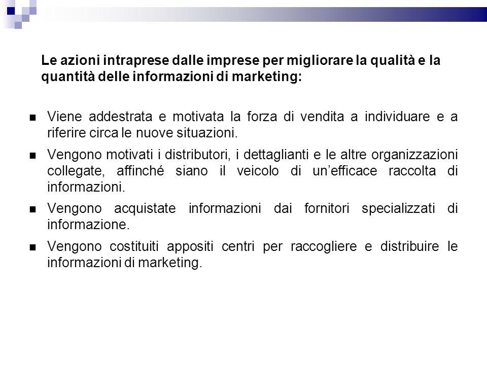 Le azioni intraprese dalle imprese per migliorare la qualità e la quantità delle informazioni di marketing: Viene addestrata e motivata la forza di ve