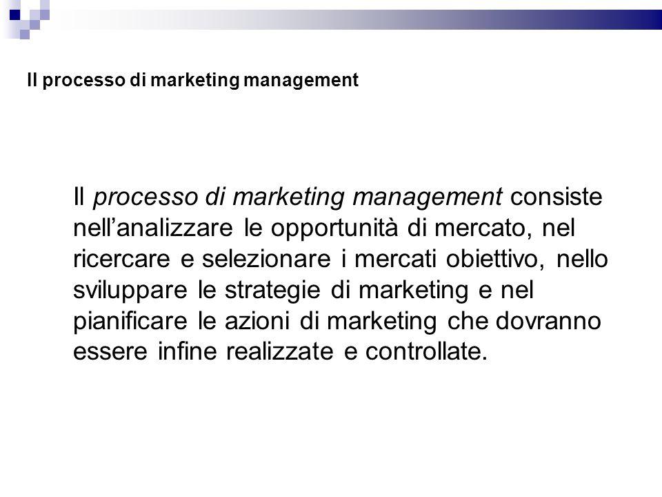 Il processo di marketing management Il processo di marketing management consiste nellanalizzare le opportunità di mercato, nel ricercare e selezionare