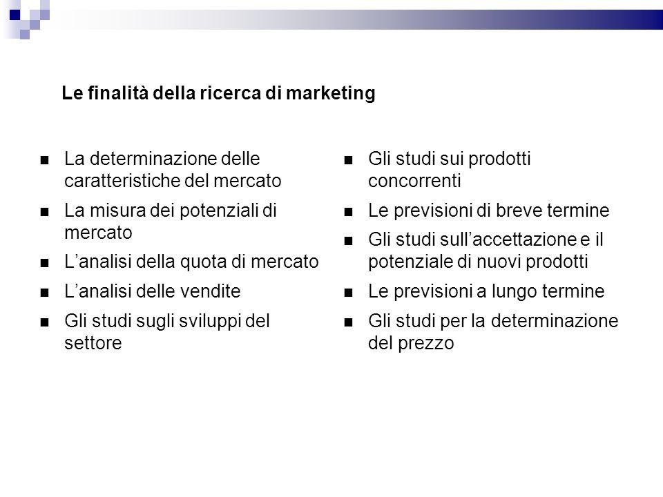 Le finalità della ricerca di marketing La determinazione delle caratteristiche del mercato La misura dei potenziali di mercato Lanalisi della quota di