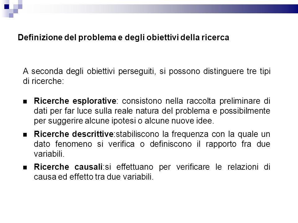 Definizione del problema e degli obiettivi della ricerca Ricerche esplorative: consistono nella raccolta preliminare di dati per far luce sulla reale