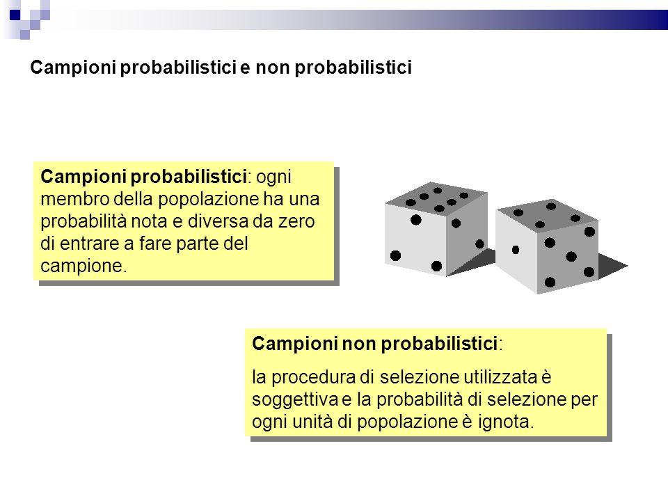 Campioni probabilistici e non probabilistici Campioni probabilistici: ogni membro della popolazione ha una probabilità nota e diversa da zero di entra