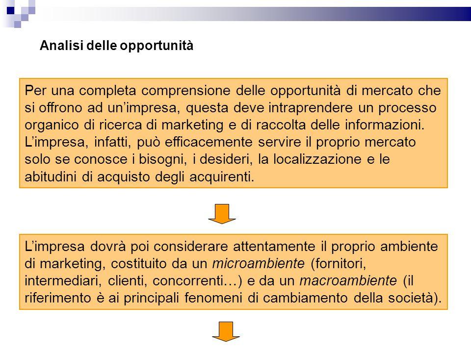 Analisi delle opportunità Per una completa comprensione delle opportunità di mercato che si offrono ad unimpresa, questa deve intraprendere un process