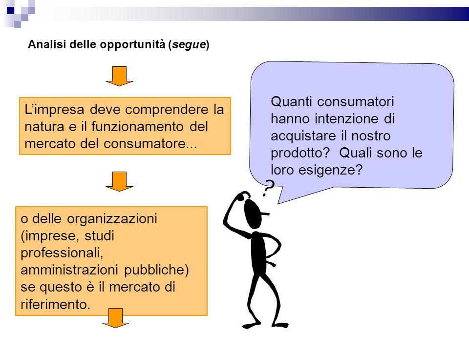 Analisi delle opportunità (segue) Limpresa deve comprendere la natura e il funzionamento del mercato del consumatore... Quanti consumatori hanno inten