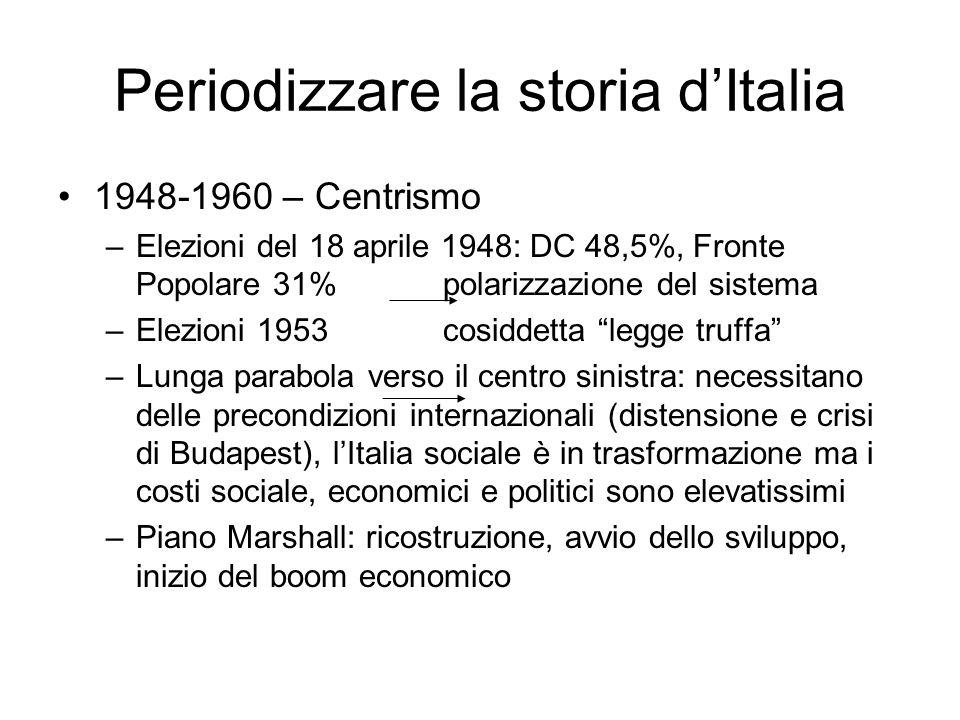 Periodizzare la storia dItalia 1948-1960 – Centrismo –Elezioni del 18 aprile 1948: DC 48,5%, Fronte Popolare 31% polarizzazione del sistema –Elezioni