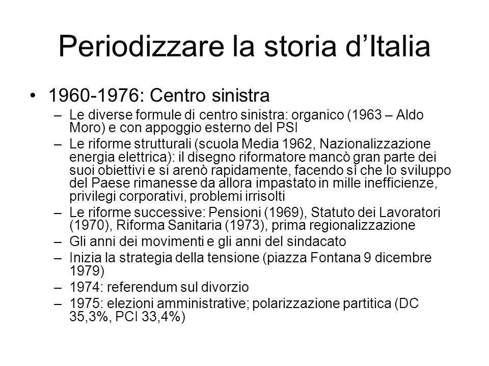 Periodizzare la storia dItalia 1960-1976: Centro sinistra –Le diverse formule di centro sinistra: organico (1963 – Aldo Moro) e con appoggio esterno d
