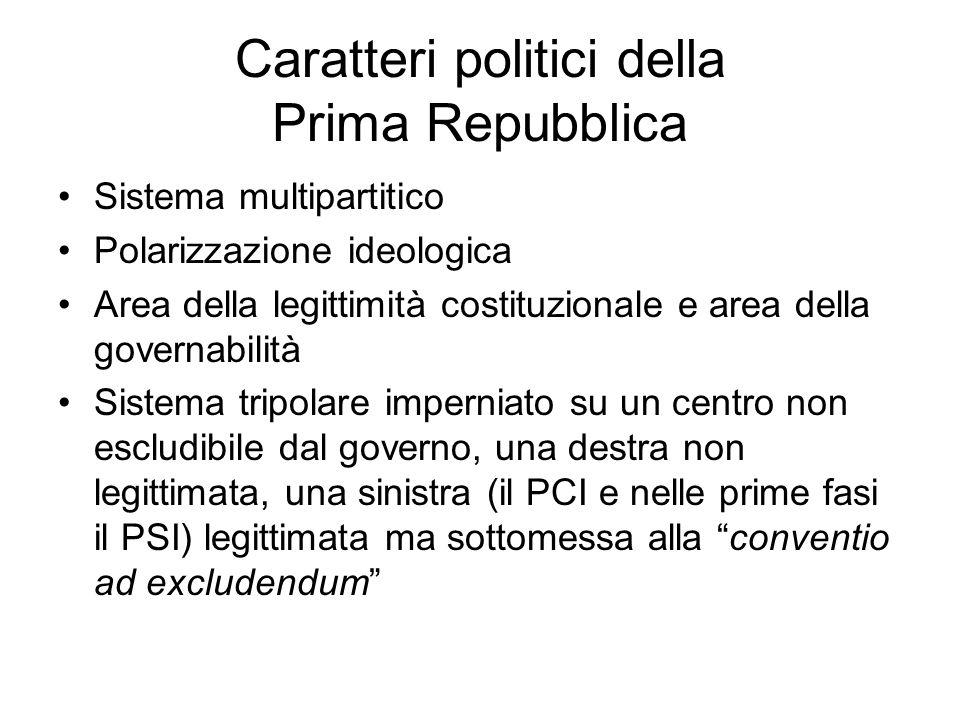 Caratteri politici della Prima Repubblica Sistema multipartitico Polarizzazione ideologica Area della legittimità costituzionale e area della governab