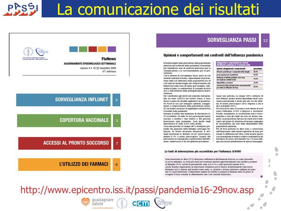 La comunicazione dei risultati http://www.epicentro.iss.it/passi/pandemia16-29nov.asp